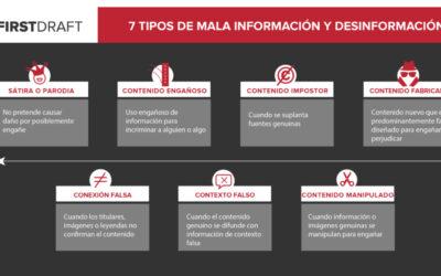 7 tipos de mala información y desinformación según First Draft