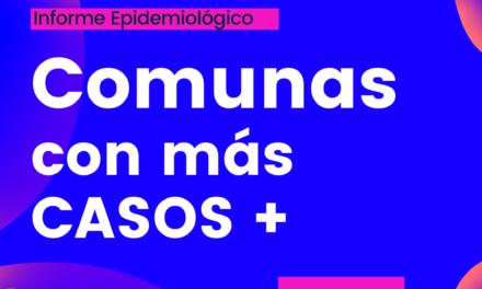 (Actualizado) Revisa cuáles son las 10 comunas con más casos positivos de #CoVid19 en Chile