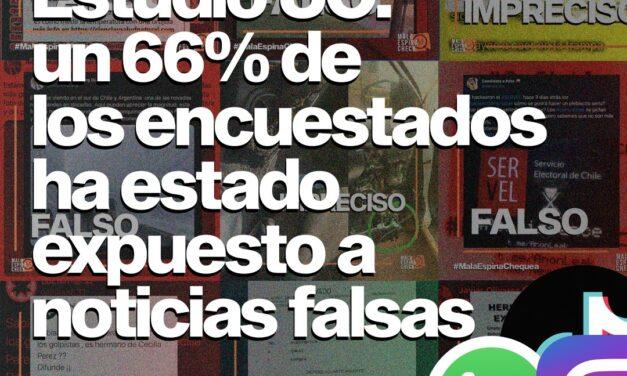 Estudio UC: un 66% de encuestados ha estado expuesto a noticias falsas