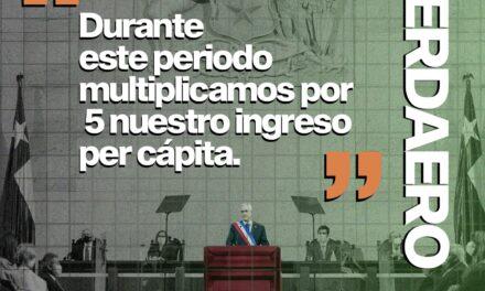 Verdadero: De 1990 a la fecha se multiplicó por cinco el ingreso per cápita de Chile