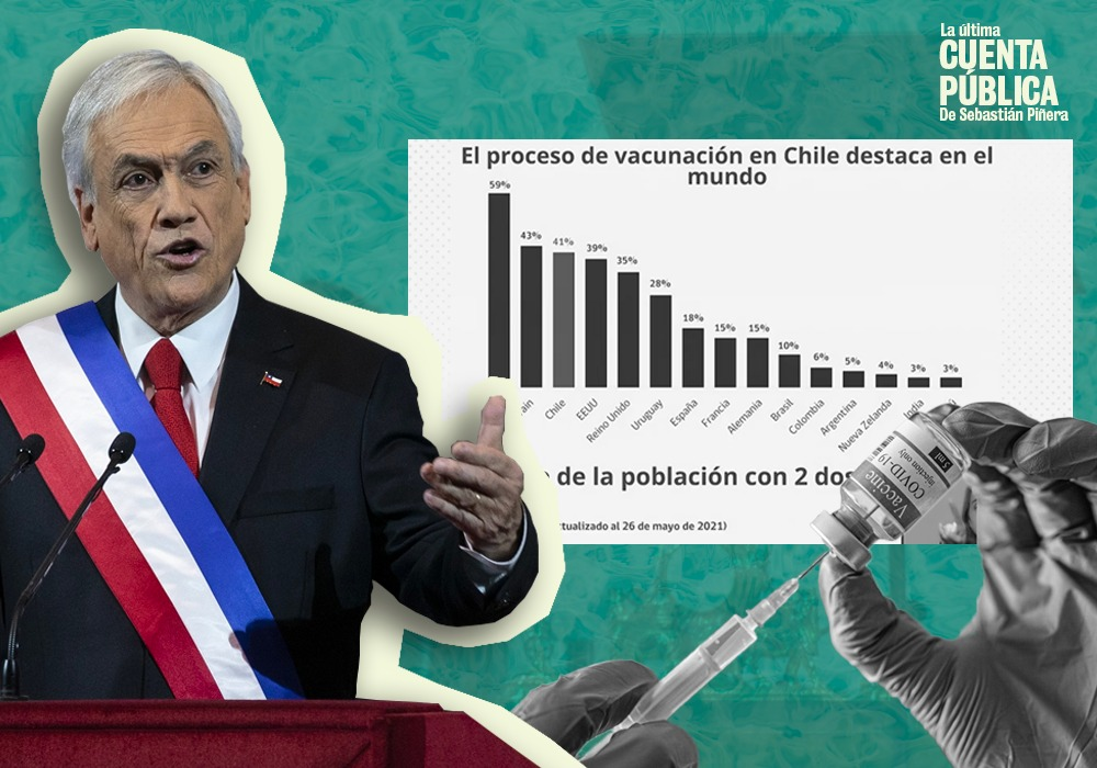 Chile en el top tres de los países más avanzado en la vacunación