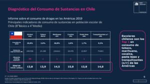 jovenes chilenos consumen el doble de marihuana