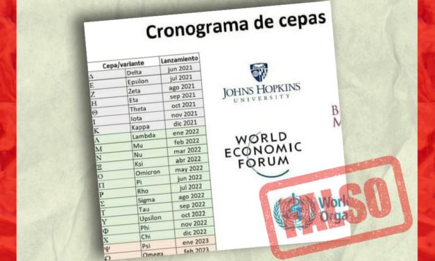 Es falso que la OMS elaboró un supuesto calendario de variantes de Covid19