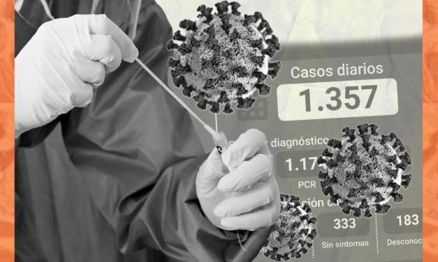 Chile completa cinco días seguidos con más de mil nuevos casos de Covid19